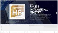 HBR-Timeline